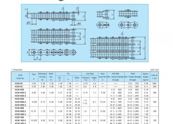Xích công nghiệp KCM tiêu chuẩn BS
