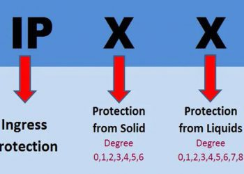 IP Standard (International Protection): IP20, IP54, IP65, IP67, IP68,..