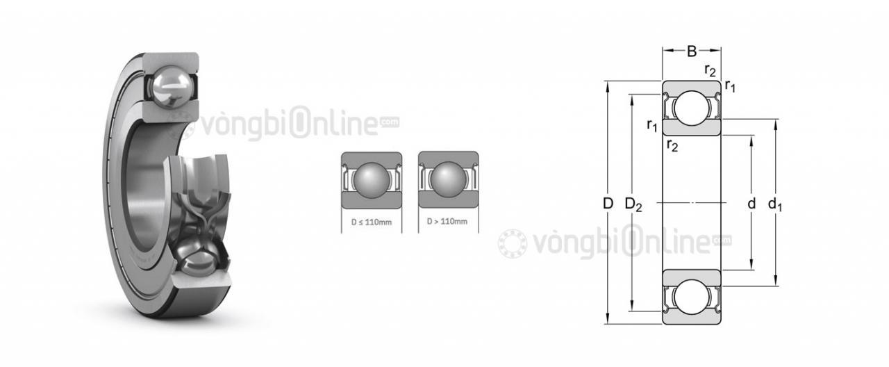 Thông số kỹ thuật và đặc điểm vòng bi 6001-2Z